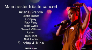 Ariana Grande, Justin Bieber, Miley Cyrus & more to attend Manchester tribute concert!